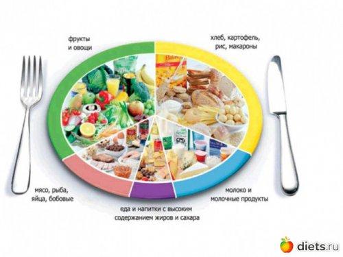 Отличное питание